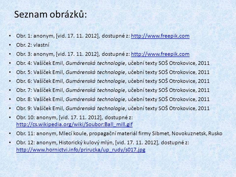 Seznam obrázků: Obr. 1: anonym, [vid. 17. 11. 2012], dostupné z: http://www.freepik.com. Obr. 2: vlastní.
